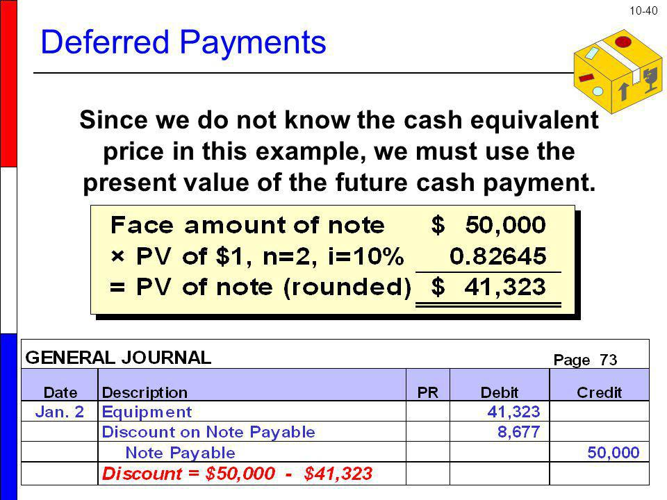 10-40 Deferred Payments Since we do not know the cash equivalent price in this example, we must use the present value of the future cash payment.