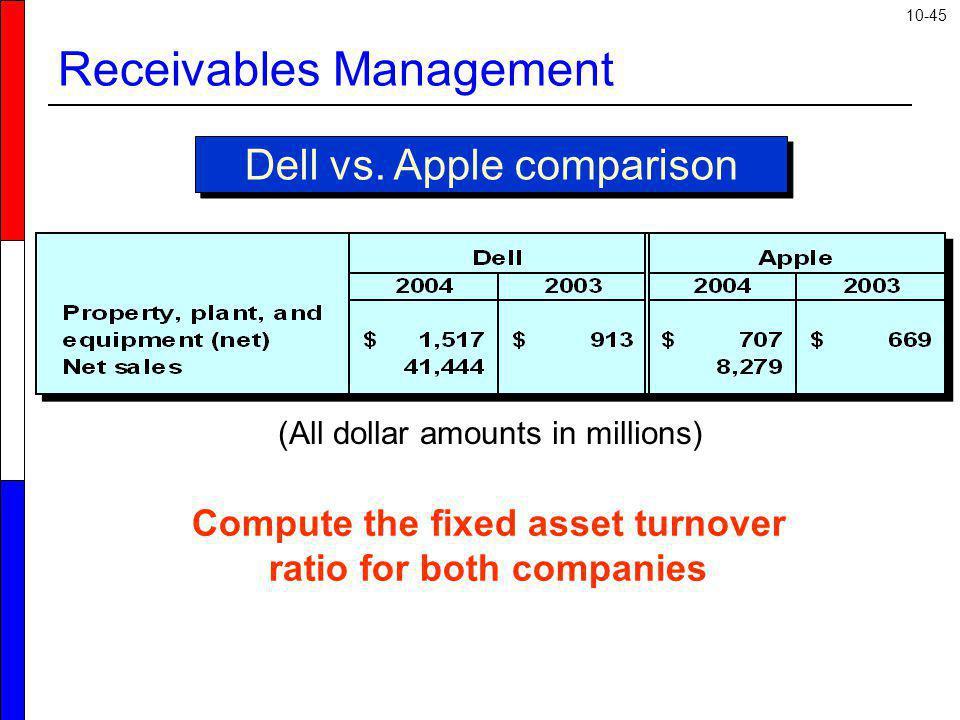 10-45 Dell vs.