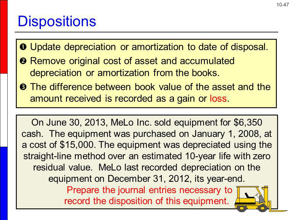 10-47 Dispositions Update depreciation or amortization to date of disposal. Remove original cost of asset and accumulated depreciation or amortization