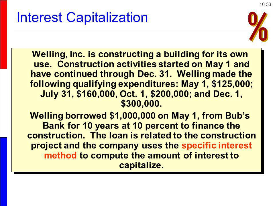 10-53 Welling, Inc.is constructing a building for its own use.