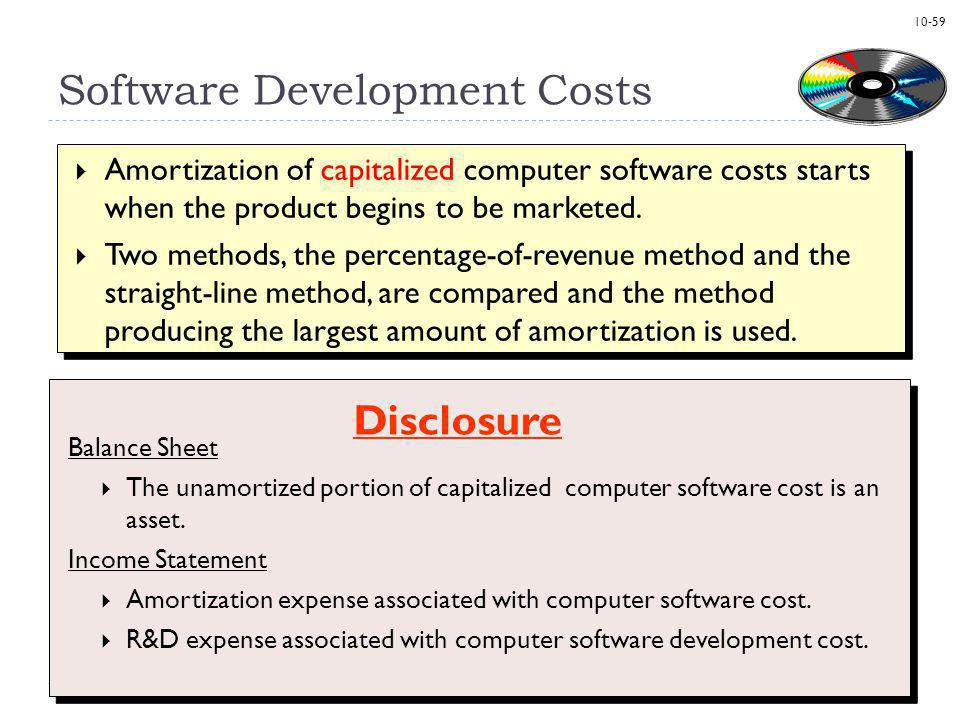 10-59 Software Development Costs Balance Sheet The unamortized portion of capitalized computer software cost is an asset. Income Statement Amortizatio