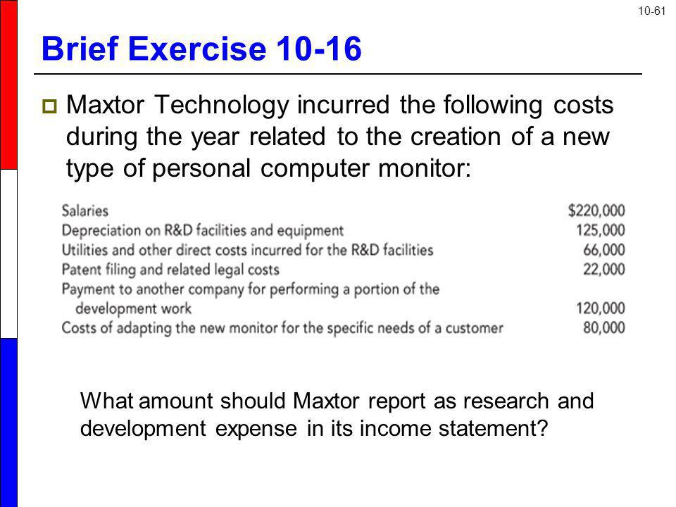 10-61 Brief Exercise 10-16 Maxtor Technology incurred the following costs during the year related to the creation of a new type of personal computer monitor: What amount should Maxtor report as research and development expense in its income statement?