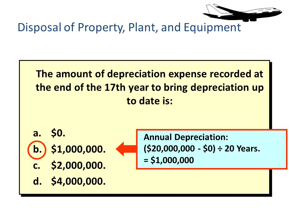 The amount of depreciation expense recorded at the end of the 17th year to bring depreciation up to date is: a.$0.
