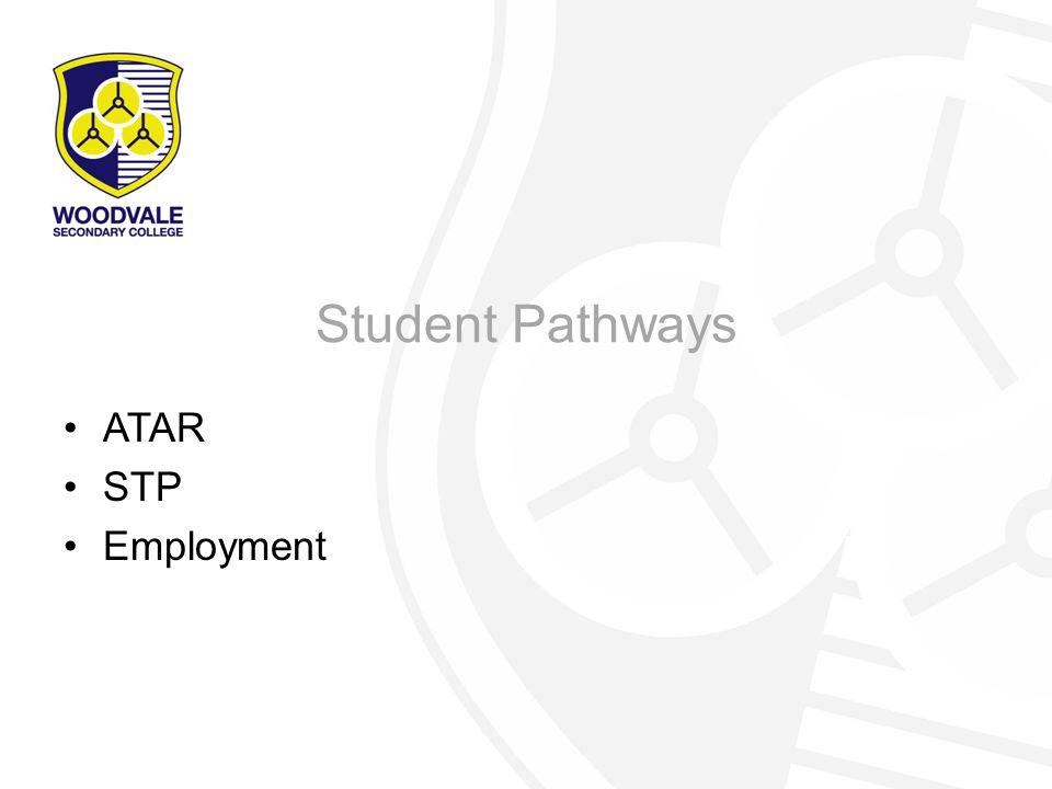 Student Pathways ATAR STP Employment