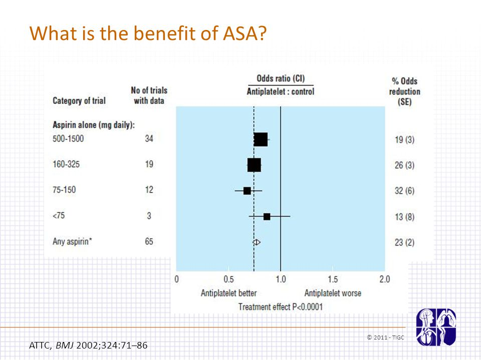 What is the benefit of ASA? ATTC, BMJ 2002;324:71–86 © 2011 - TIGC