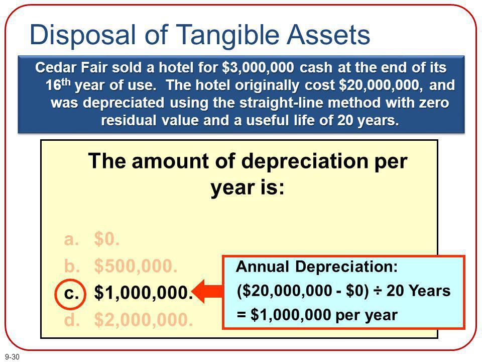 9-30 The amount of depreciation per year is: a.$0. b.$500,000. c.$1,000,000. d.$2,000,000. Disposal of Tangible Assets Cedar Fair sold a hotel for $3,