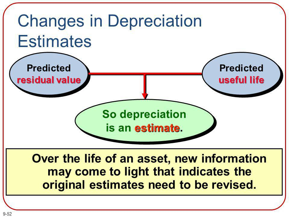 9-52 estimate So depreciation is an estimate. residual value Predicted residual value useful life Predicted useful life Over the life of an asset, new