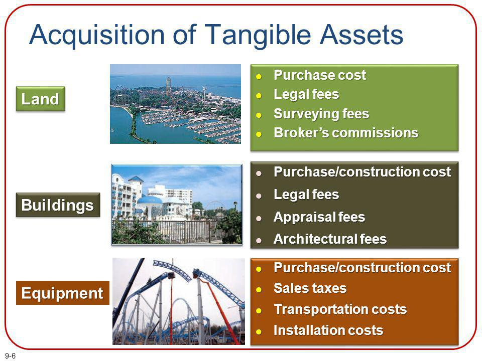 9-6 Acquisition of Tangible Assets Purchase cost Purchase cost Legal fees Legal fees Surveying fees Surveying fees Brokers commissions Brokers commiss