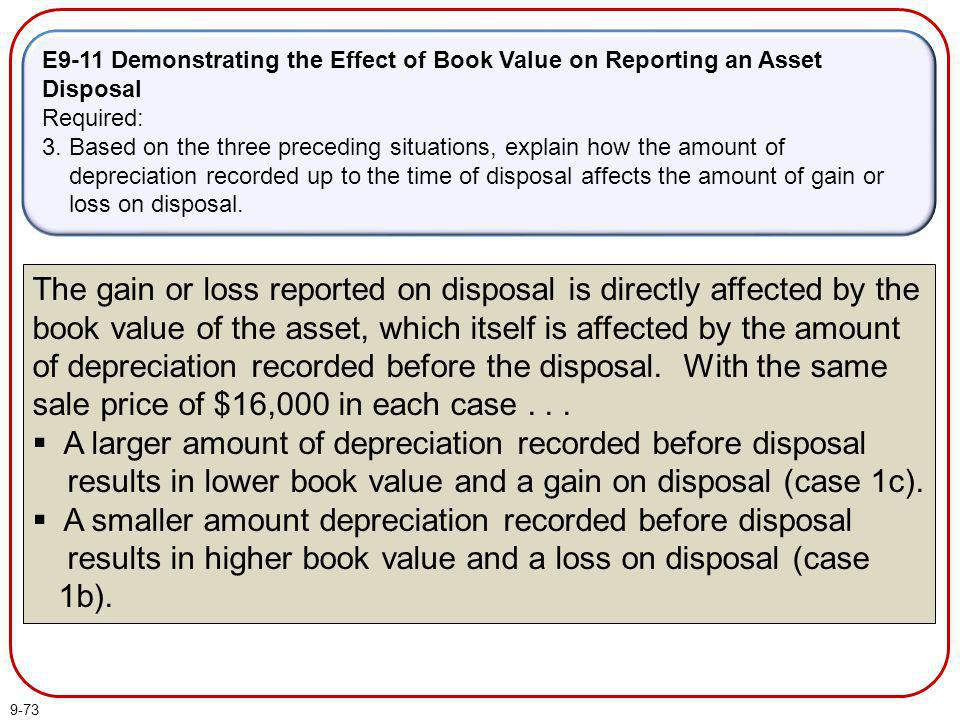 9-73 E9-11 Demonstrating the Effect of Book Value on Reporting an Asset Disposal Required: 3. Based on the three preceding situations, explain how the