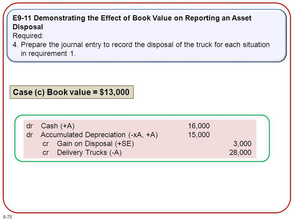 9-75 Case (c) Book value = $13,000 E9-11 Demonstrating the Effect of Book Value on Reporting an Asset Disposal Required: 4. Prepare the journal entry