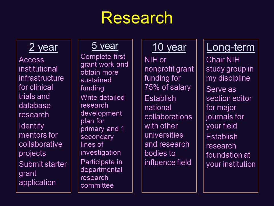Research 2 year Access institutional infrastructure for clinical trials and database research Identify mentors for collaborative projects Submit starter grant application 5 year Complete first grant work and obtain more sustained funding Write detailed research development plan for primary and 1 secondary lines of investigation Participate in departmental research committee 10 year NIH or nonprofit grant funding for 75% of salary Establish national collaborations with other universities and research bodies to influence field Long-term Chair NIH study group in my discipline Serve as section editor for major journals for your field Establish research foundation at your institution