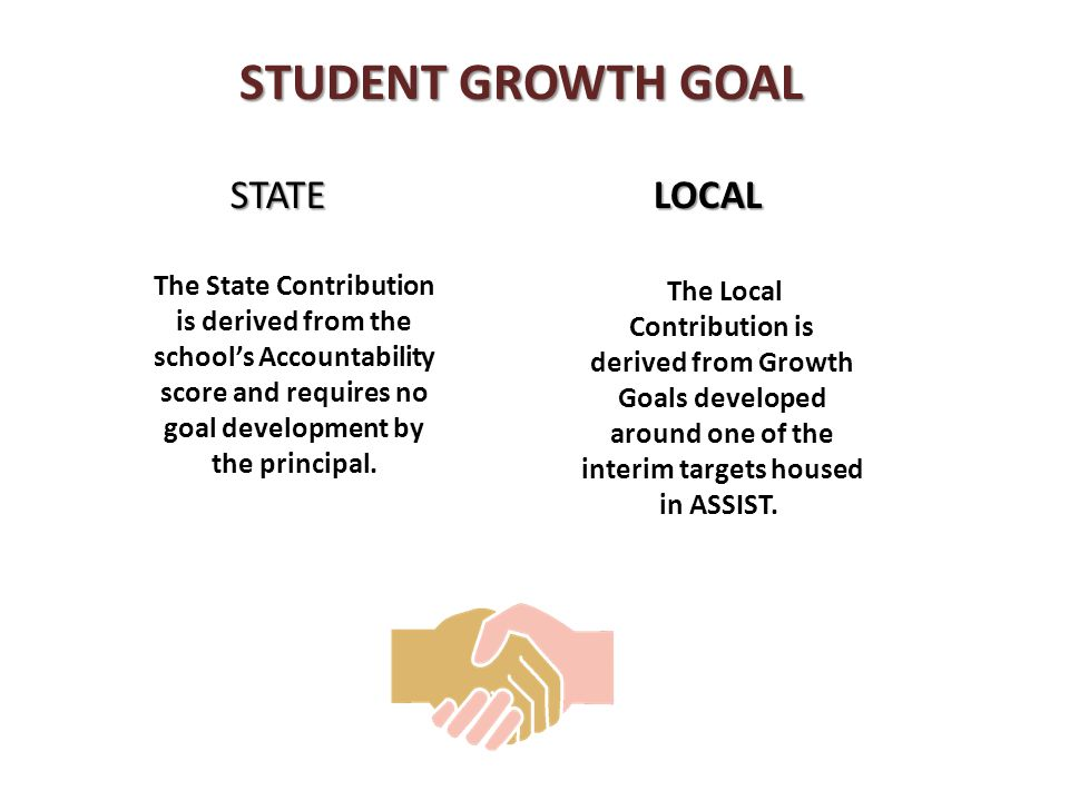 STUDENT GROWTH GOAL STATE LOCAL LOCAL The State Contribution is derived from the schools Accountability score and requires no goal development by the