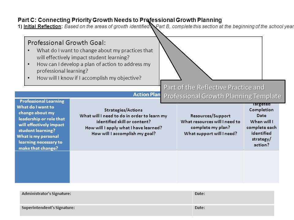 Professional Growth Goal: Specific Measurable Appropriate Rigorous, but Realistic Time limited Action Plan Professional Learning What do I want to change about my leadership or role that will effectively impact student learning.
