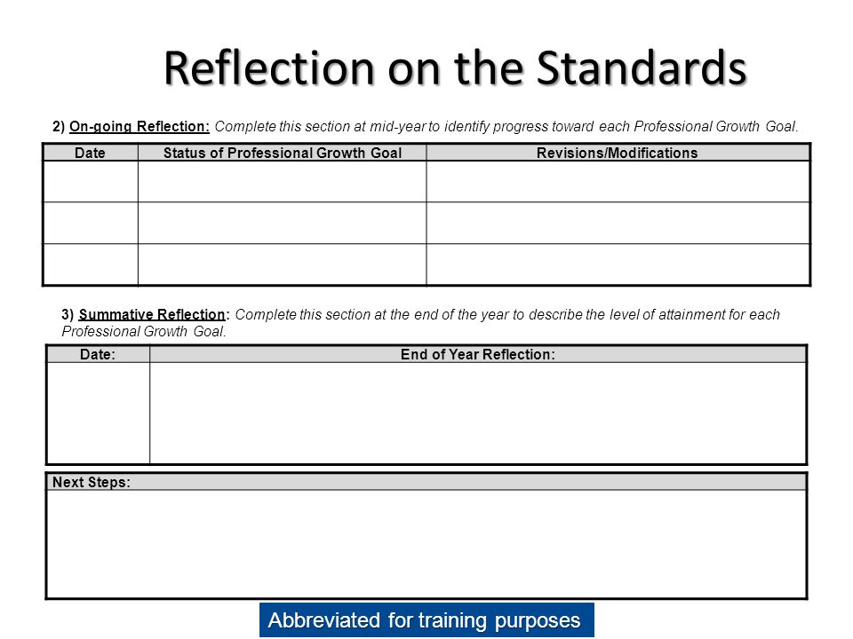 Reflection on the Standards Abbreviated for training purposes DateStatus of Professional Growth GoalRevisions/Modifications 2) On-going Reflection: Co
