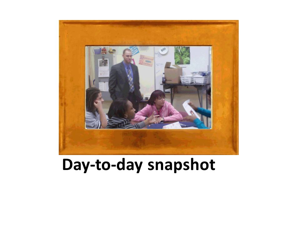 Day-to-day snapshot
