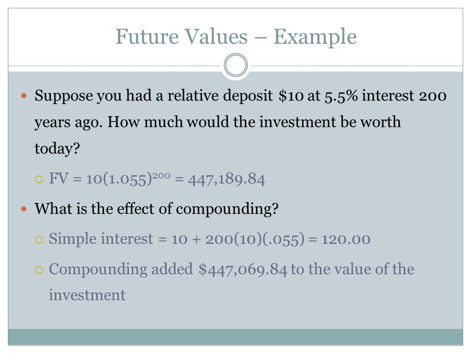 Future Values – Example Suppose you had a relative deposit $10 at 5.5% interest 200 years ago. How much would the investment be worth today? FV = 10(1