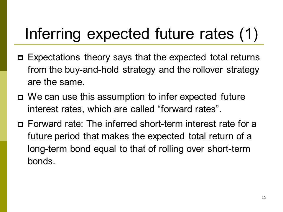 15 Inferring expected future rates (1) Expectations theory says that the expected total returns from the buy-and-hold strategy and the rollover strate