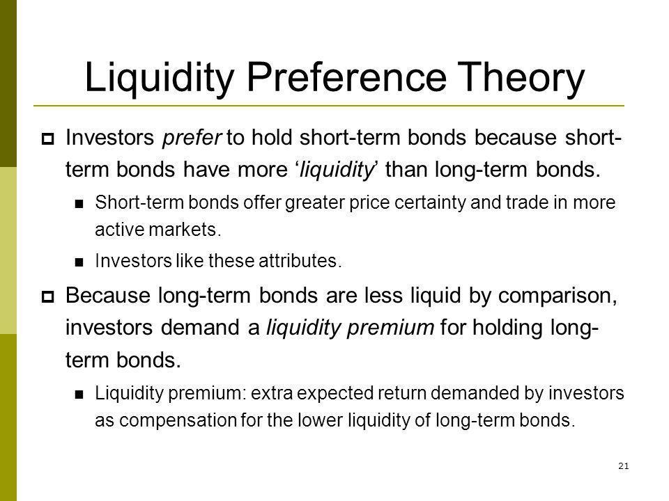 21 Liquidity Preference Theory Investors prefer to hold short-term bonds because short- term bonds have more liquidity than long-term bonds. Short-ter
