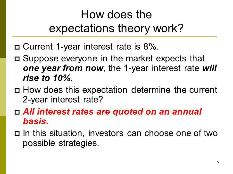 9 How does the expectations theory work? Current 1-year interest rate is 8%. Suppose everyone in the market expects that one year from now, the 1-year