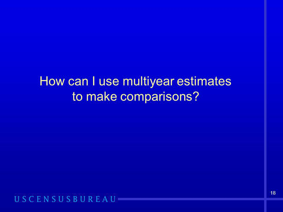 18 How can I use multiyear estimates to make comparisons?