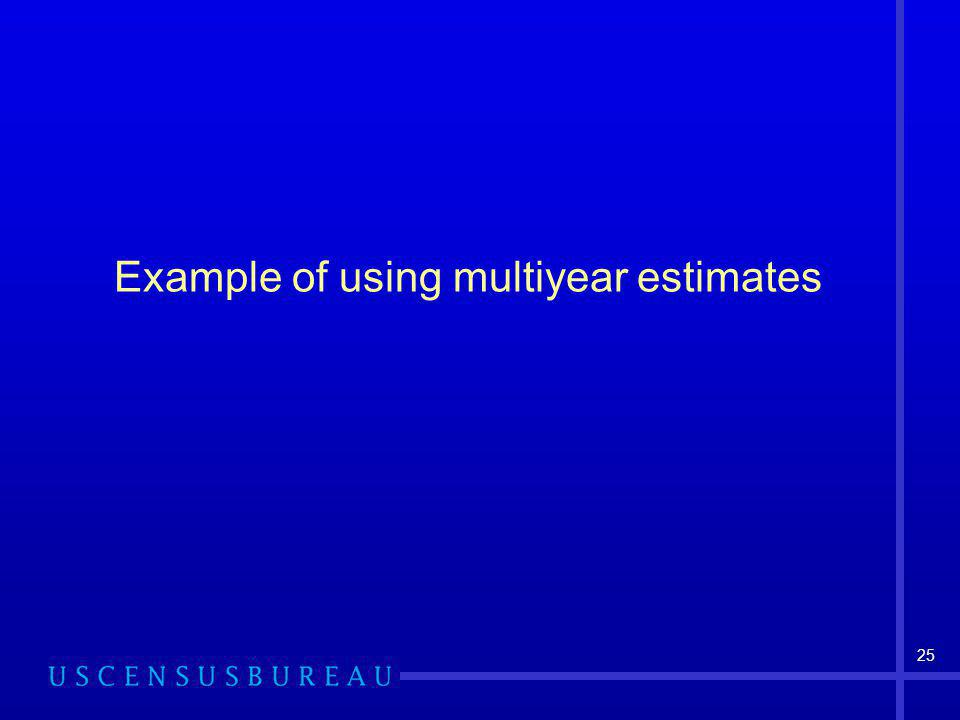 25 Example of using multiyear estimates