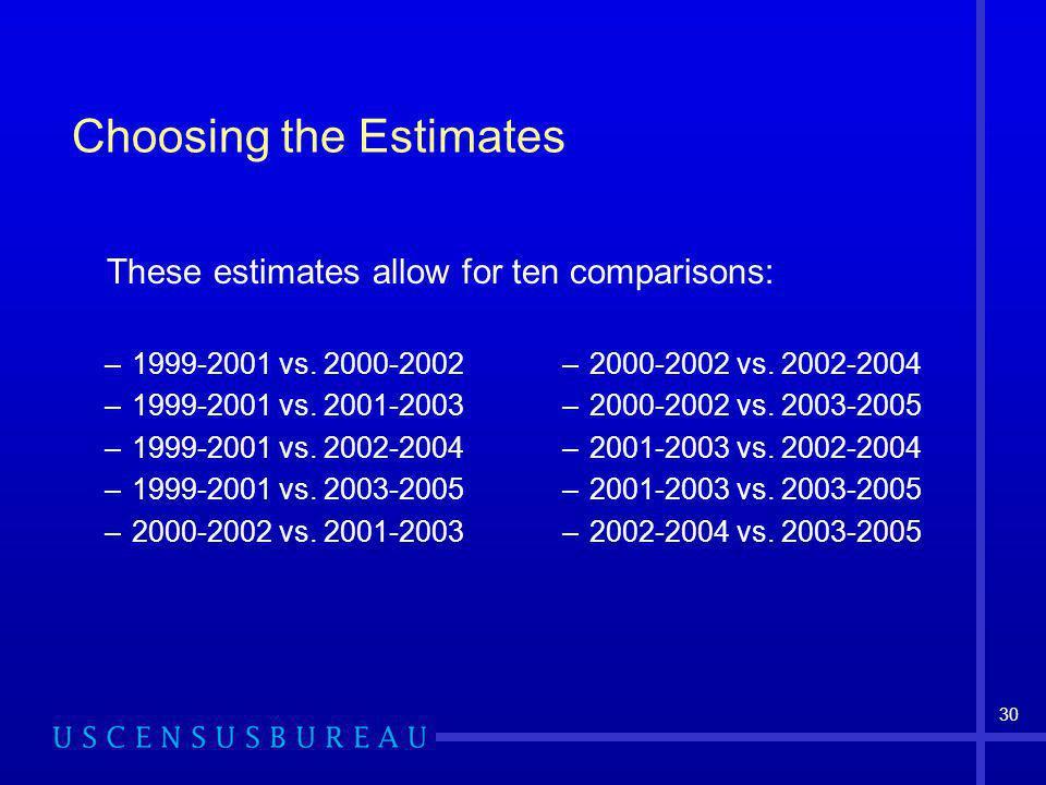 30 Choosing the Estimates –1999-2001 vs. 2000-2002 –1999-2001 vs.