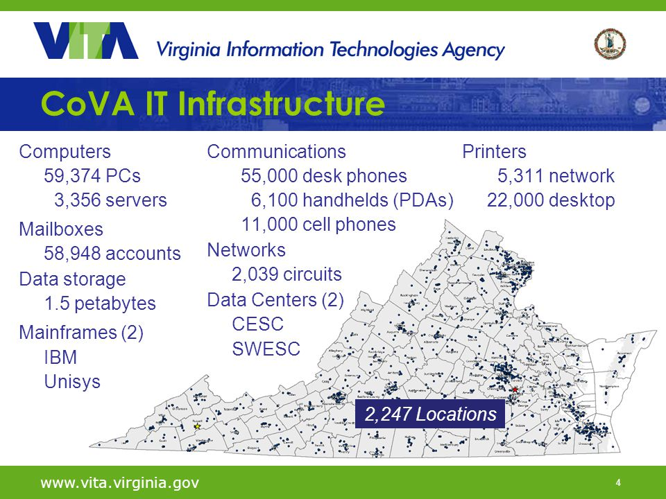 4 www.vita.virginia.gov Printers 5,311 network 22,000 desktop CoVA IT Infrastructure 2,247 Locations Communications 55,000 desk phones 6,100 handhelds