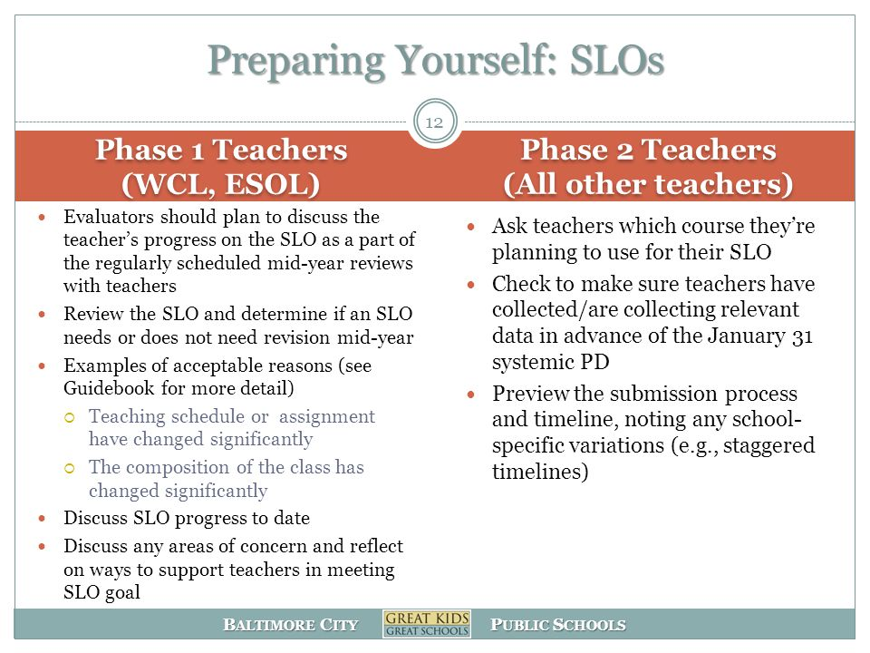 B ALTIMORE C ITY P UBLIC S CHOOLS Phase 1 Teachers (WCL, ESOL) Phase 2 Teachers (All other teachers) Evaluators should plan to discuss the teachers pr