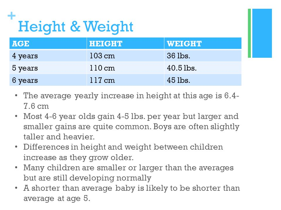 + Height & Weight AGEHEIGHTWEIGHT 4 years103 cm36 lbs. 5 years110 cm40.5 lbs. 6 years117 cm45 lbs. The average yearly increase in height at this age i