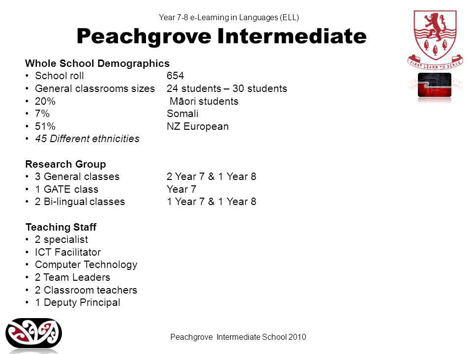 Peachgrove Intermediate School 2010 Year 7-8 e-Learning in Languages (ELL) Peachgrove Intermediate Whole School Demographics School roll 654 General classrooms sizes 24 students – 30 students 20% Māori students 7% Somali 51%NZ European 45 Different ethnicities Research Group 3 General classes 2 Year 7 & 1 Year 8 1 GATE class Year 7 2 Bi-lingual classes1 Year 7 & 1 Year 8 Teaching Staff 2 specialist ICT Facilitator Computer Technology 2 Team Leaders 2 Classroom teachers 1 Deputy Principal