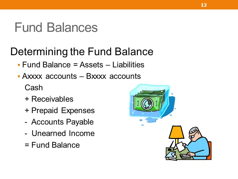Fund Balances Determining the Fund Balance Fund Balance = Assets – Liabilities Axxxx accounts – Bxxxx accounts Cash + Receivables + Prepaid Expenses -