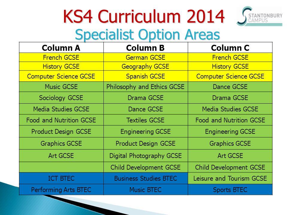 KS4 Curriculum 2014 Specialist Option Areas Column AColumn BColumn C French GCSEGerman GCSEFrench GCSE History GCSEGeography GCSEHistory GCSE Computer