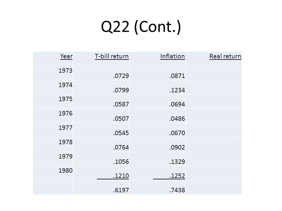 Q22 (Cont.) YearT-bill returnInflationReal return 1973.0729.0871 1974.0799.1234 1975.0587.0694 1976.0507.0486 1977.0545.0670 1978.0764.0902 1979.1056.
