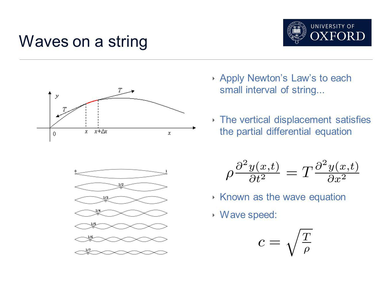 Waves on a string Apply Newtons Laws to each small interval of string...