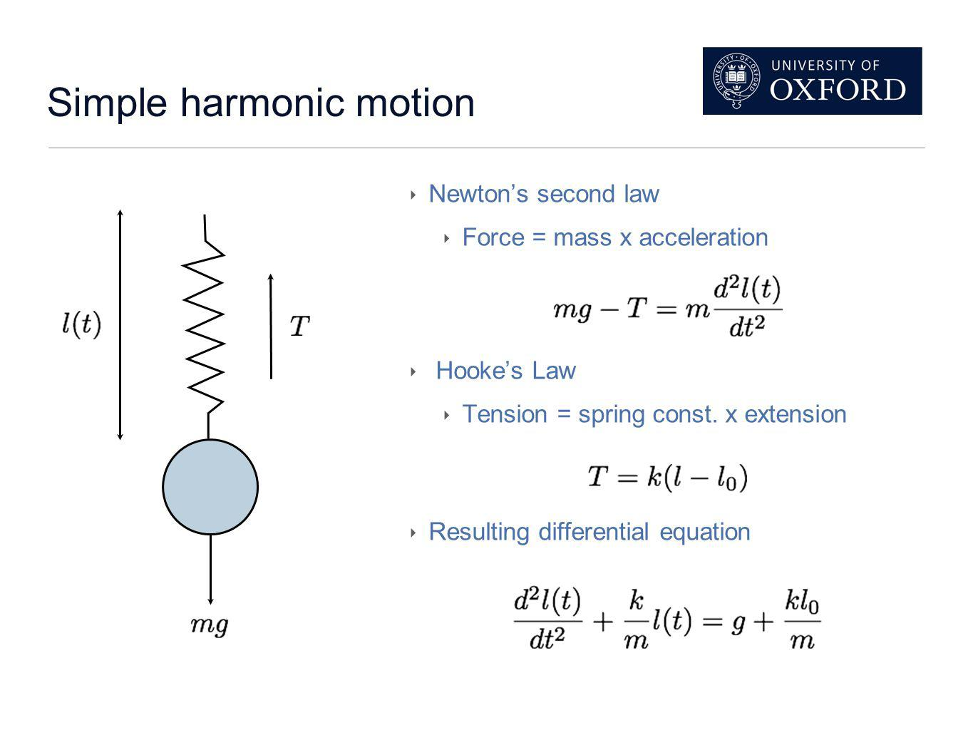 simple harmonic motion Re-write in terms of the displacement from equilibrium which is the description of simple harmonic motion The solution is with constants determined by the initial displacement and velocity The period of oscillations is