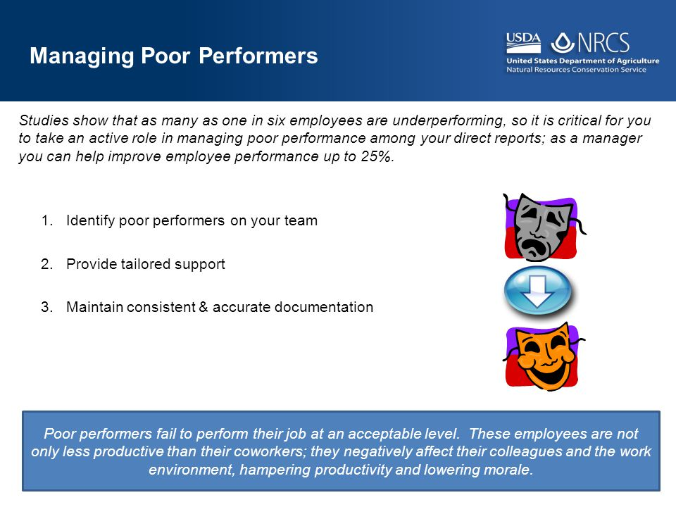 1. Identify poor performers on your team 2. Provide tailored support 3. Maintain consistent & accurate documentation 11 Managing Poor Performers Studi