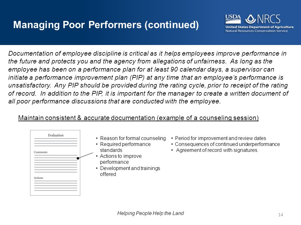 Maintain consistent & accurate documentation (example of a counseling session) 14 Managing Poor Performers (continued) Documentation of employee disci