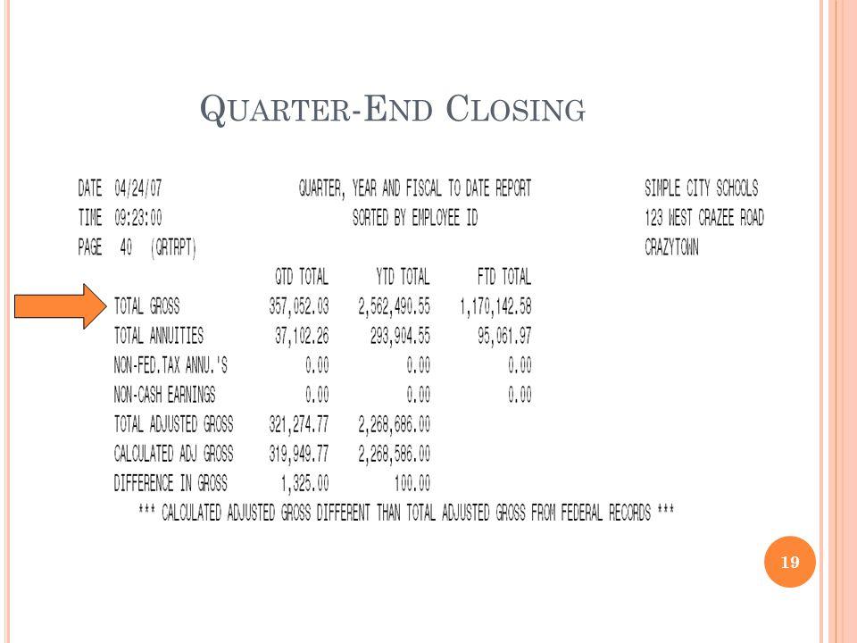 Q UARTER -E ND C LOSING 19