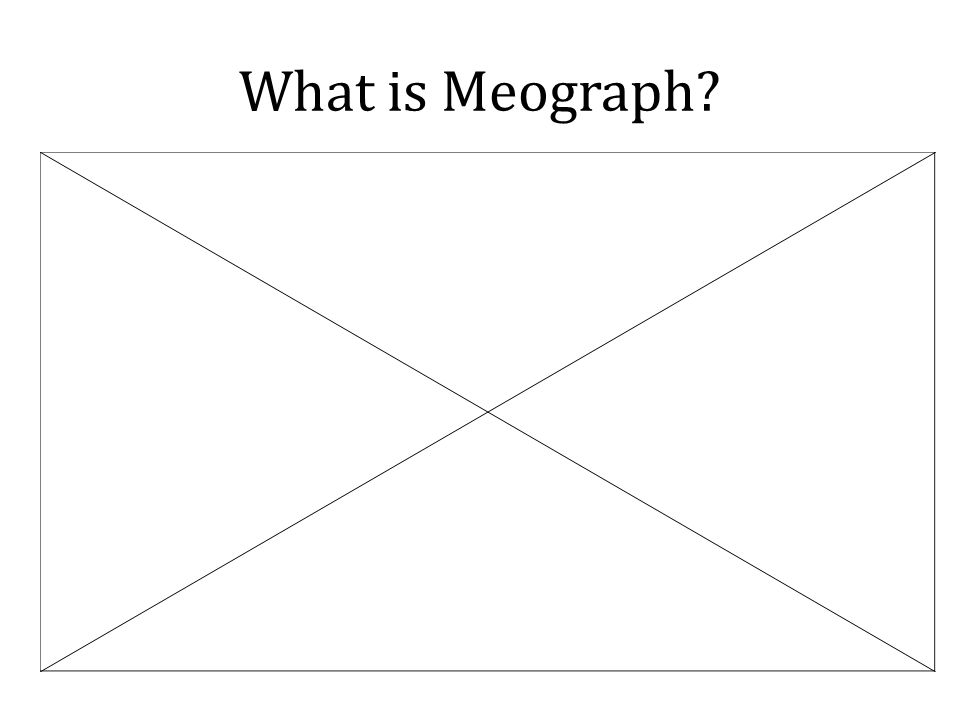 What is Meograph?