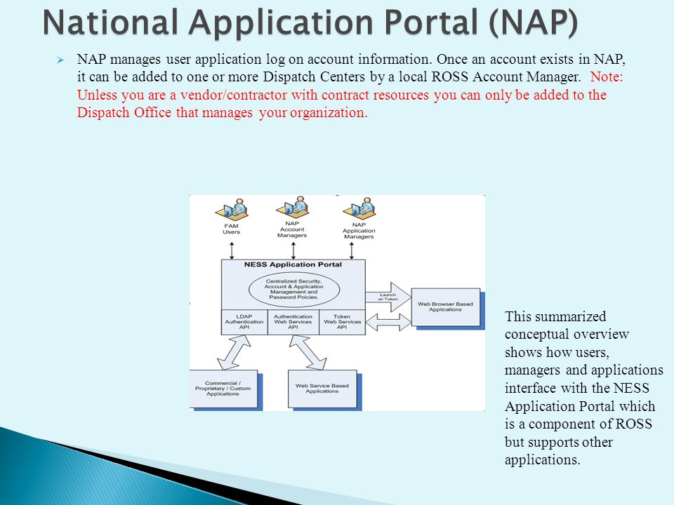 Interagency Cache Business System (ICBS) California Altaris Computer Aided Dispatch (CAD) Interagency Qualifications and Certification System (IQCS) Incident Qualifications System (IQS) I.ROSS exchanges data with external systems through a Web Services Enterprise Service (ESB).