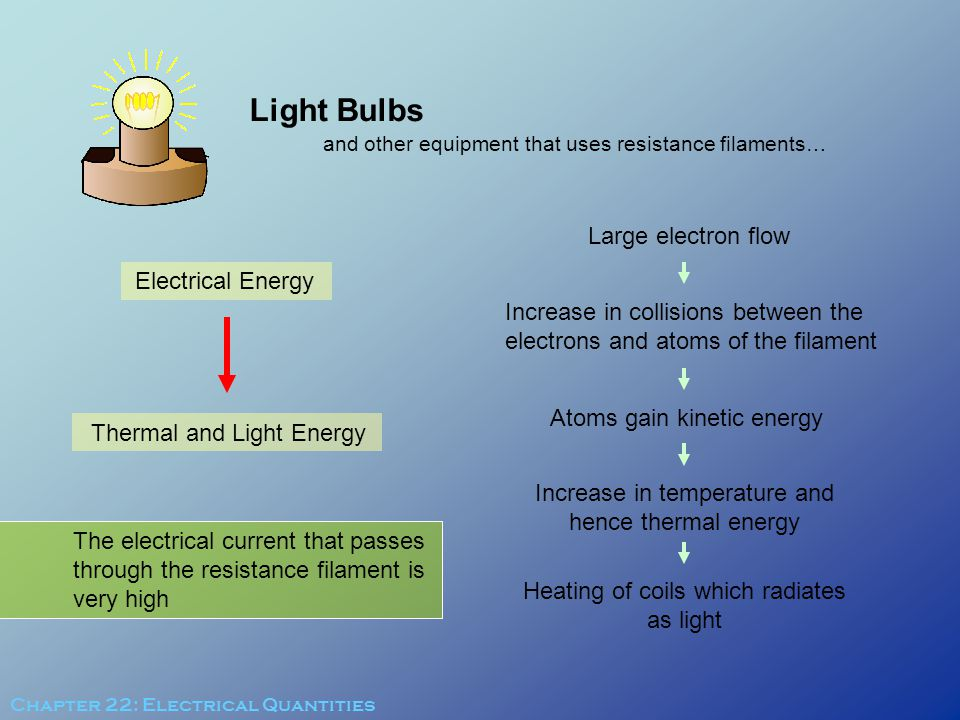 Light Bulbs and other equipment that uses resistance filaments… Electrical Energy Thermal and Light Energy The electrical current that passes through