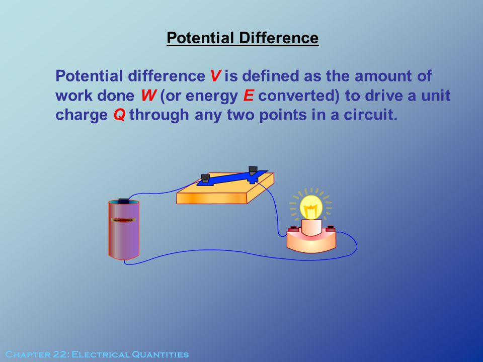 Potential Difference Potential difference V is defined as the amount of work done W (or energy E converted) to drive a unit charge Q through any two p