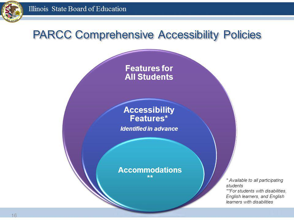 PARCC Comprehensive Accessibility Policies 16 * Available to all participating students **For students with disabilities, English learners, and Englis