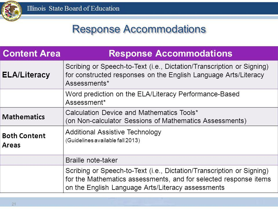 Response Accommodations 21 Content AreaResponse Accommodations ELA/Literacy Scribing or Speech-to-Text (i.e., Dictation/Transcription or Signing) for