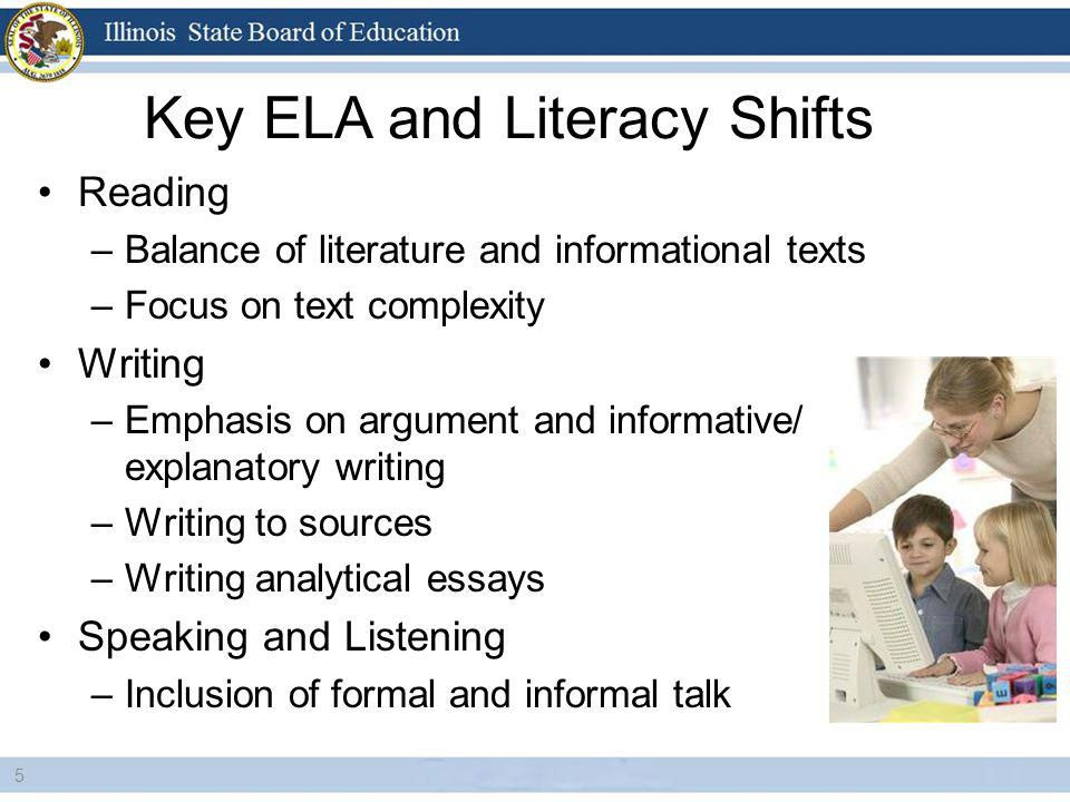 Key ELA and Literacy Shifts Reading –Balance of literature and informational texts –Focus on text complexity Writing –Emphasis on argument and informative/ explanatory writing –Writing to sources –Writing analytical essays Speaking and Listening –Inclusion of formal and informal talk 5