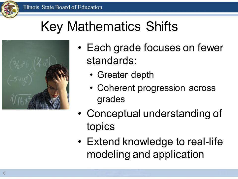 Key Mathematics Shifts Each grade focuses on fewer standards: Greater depth Coherent progression across grades Conceptual understanding of topics Exte