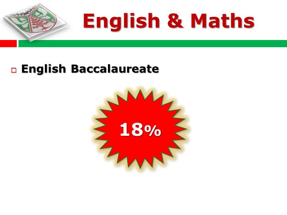 English Baccalaureate English Baccalaureate 18 % English & Maths