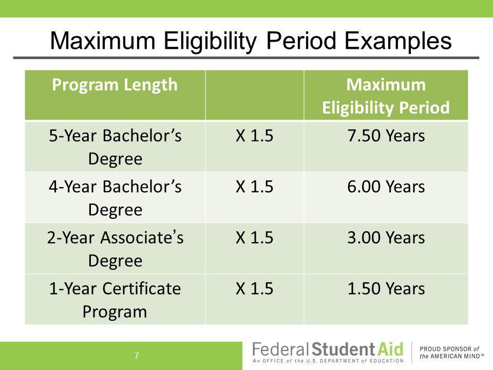 Maximum Eligibility Period Examples Program LengthMaximum Eligibility Period 5-Year Bachelors Degree X 1.57.50 Years 4-Year Bachelors Degree X 1.56.00 Years 2-Year Associates Degree X 1.53.00 Years 1-Year Certificate Program X 1.51.50 Years 7