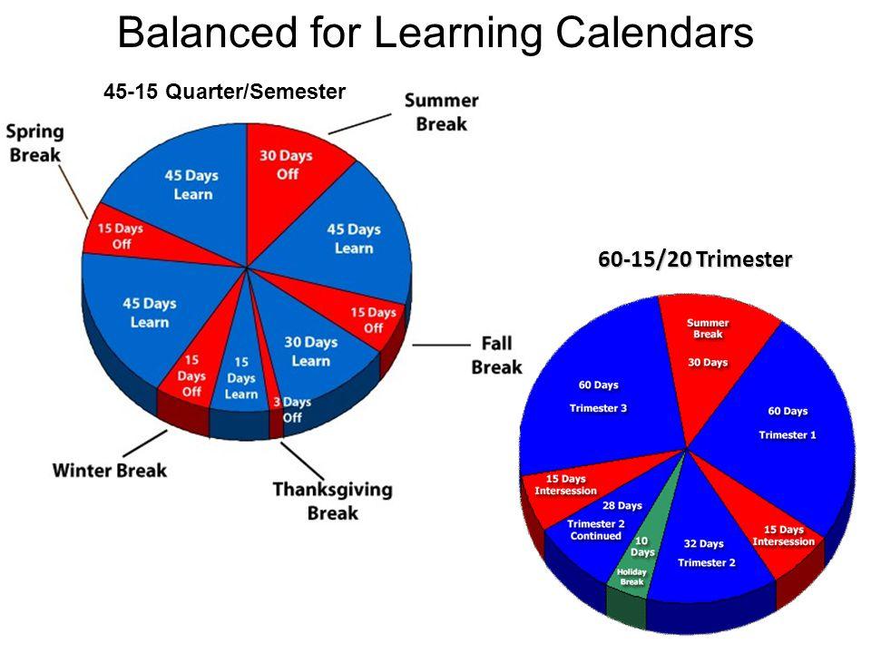 60-15/20 Trimester 45-15 Quarter/Semester Balanced for Learning Calendars