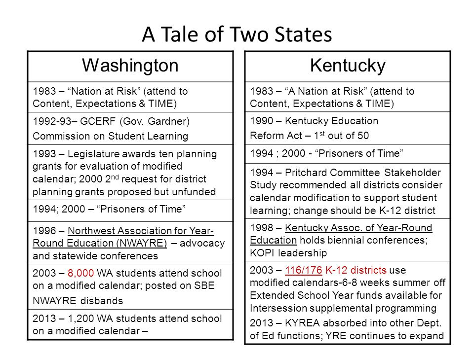 A Tale of Two States Kentucky 1983 – A Nation at Risk (attend to Content, Expectations & TIME) 1990 – Kentucky Education Reform Act – 1 st out of 50 1